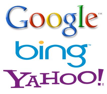 Google Adwords Neo SEO